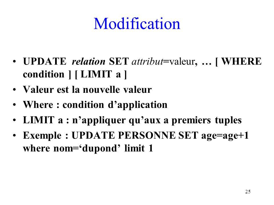 Modification UPDATE relation SET attribut=valeur, … [ WHERE condition ] [ LIMIT a ] Valeur est la nouvelle valeur.